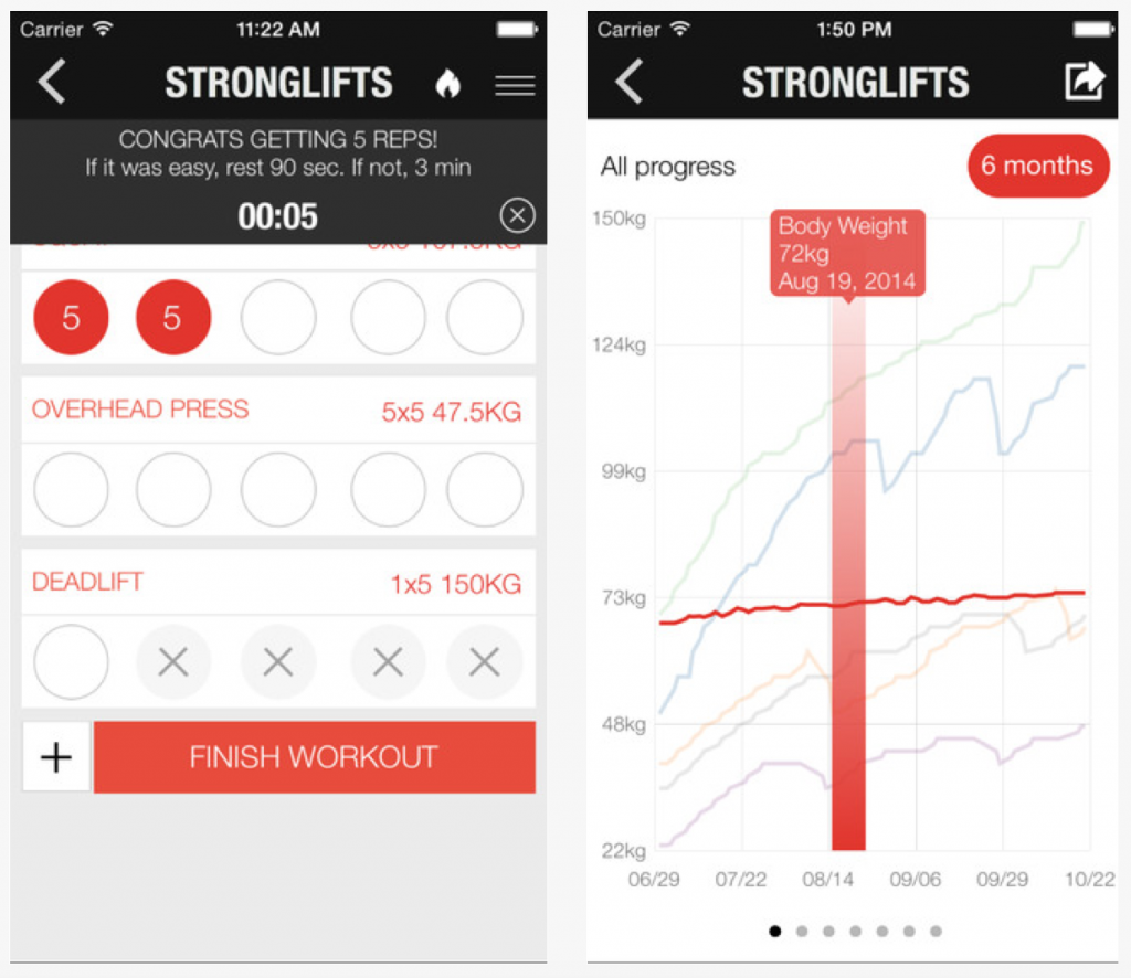 Fitness Apps: Stronglifts 5x5