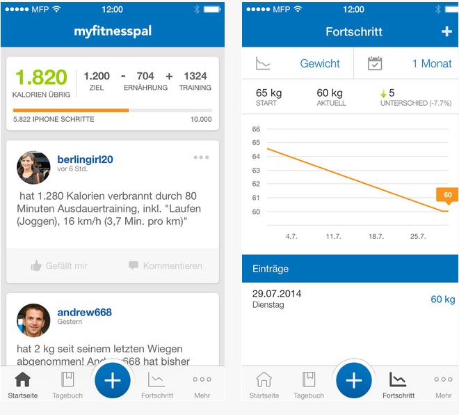 Ernährungs-Apps: My Fitness Pal - die App zum Tracken des Ernährungsverhaltens