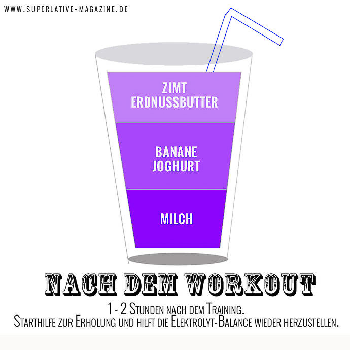 Post Workout Smoothie Rezept für nach dem Training