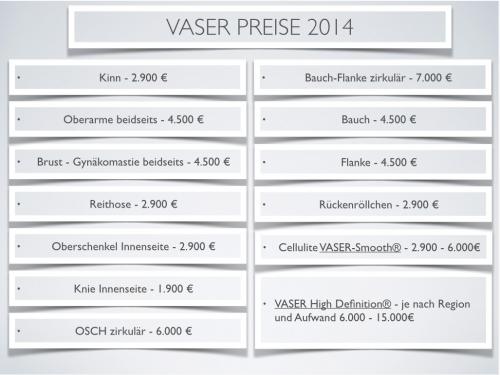 Kosten der Ultraschall Behandlung von Vaser