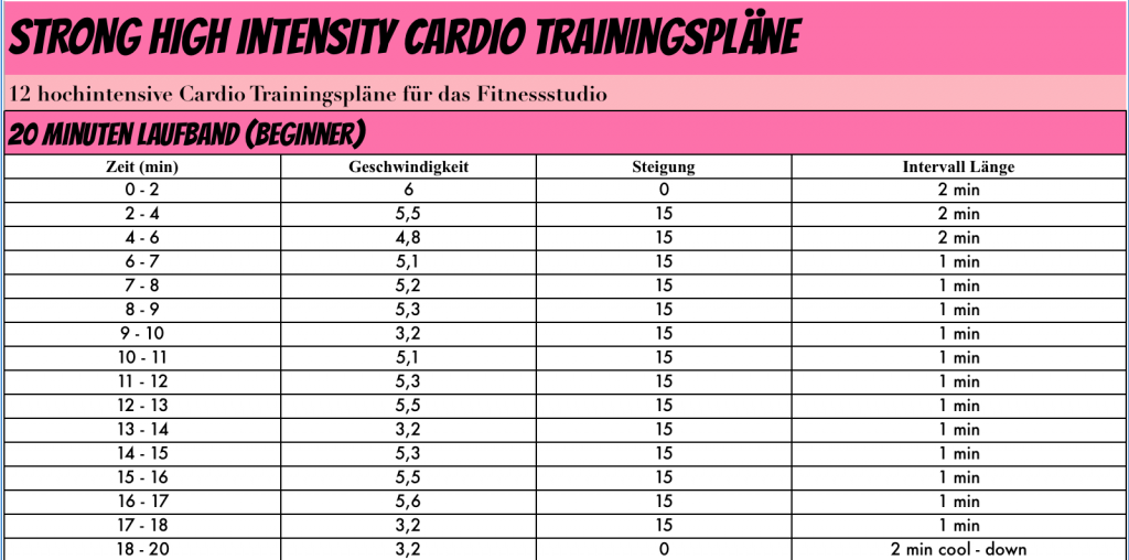 Killer Cardio Workout Trainingsplan zur maximalen Fettverbrennung - Beginner Session