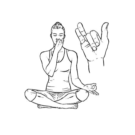 Alternative Nasenlochatmung - Yoga Übungen fürs Büro